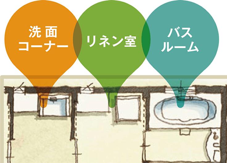 洗面コーナーの分離で入浴時の気兼ねを解消