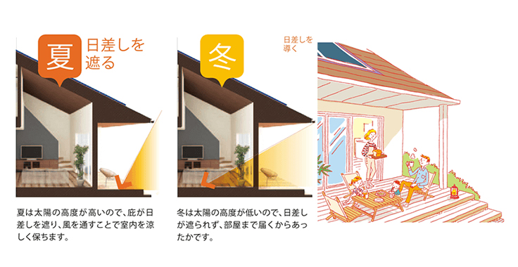 開放的な寝室